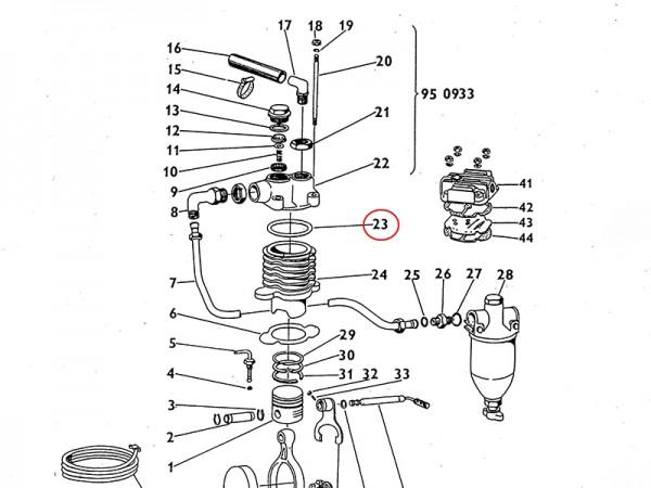 Zylinderkopfdichtung Kompressor Zetor UR1 NEU
